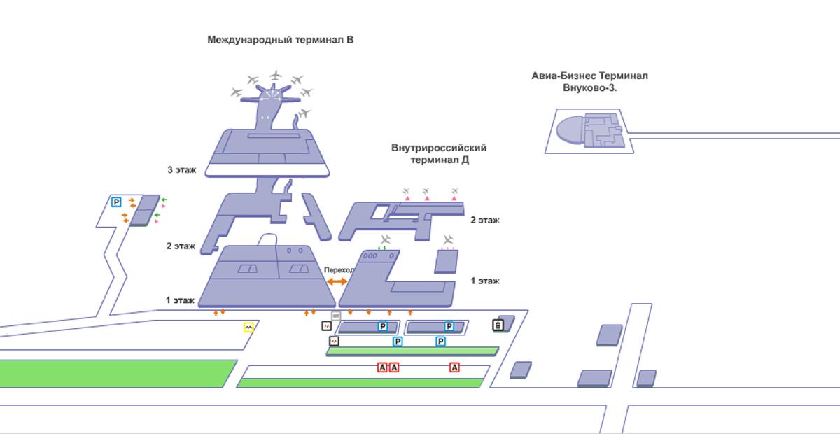 Фотогалерея Аэропорт Внуково :