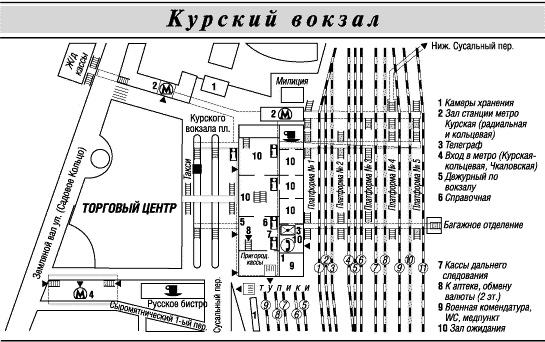 Схема проезда: Курский вокзал